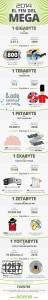 infografia-2014-el-fin-del-mega-acens-cloud